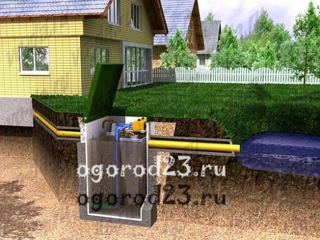 Автономная канализация для дачи 1